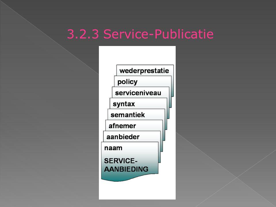 3.2.3 Service-Publicatie