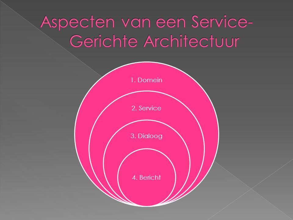 1. Domein 2. Service 3. Dialoog 4. Bericht