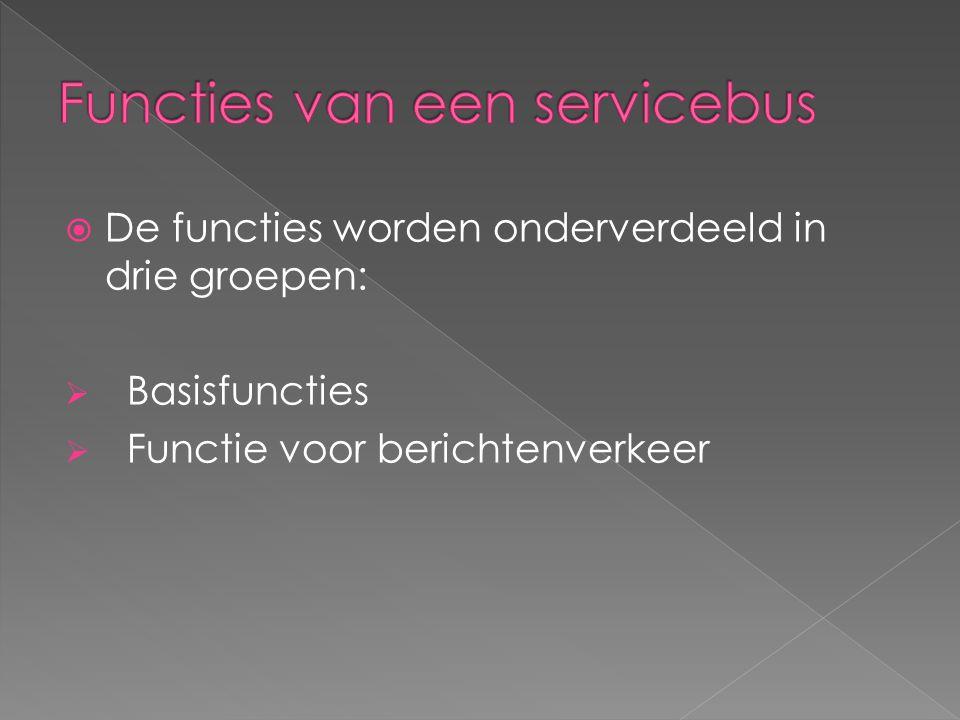  De functies worden onderverdeeld in drie groepen:  Basisfuncties  Functie voor berichtenverkeer
