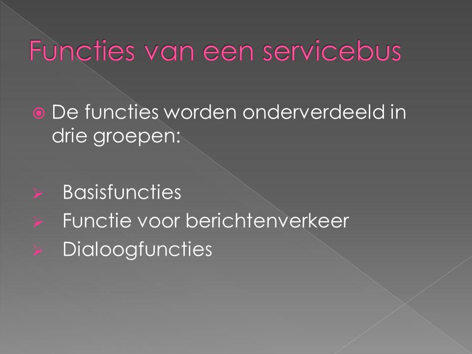  De functies worden onderverdeeld in drie groepen:  Basisfuncties  Functie voor berichtenverkeer  Dialoogfuncties