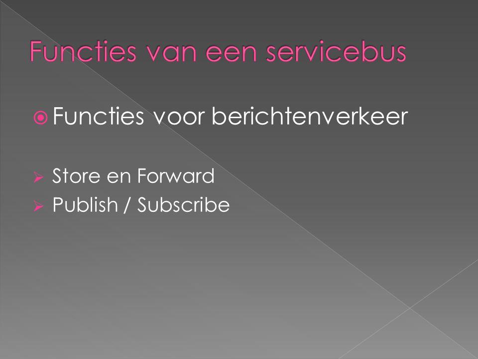  Functies voor berichtenverkeer  Store en Forward  Publish / Subscribe