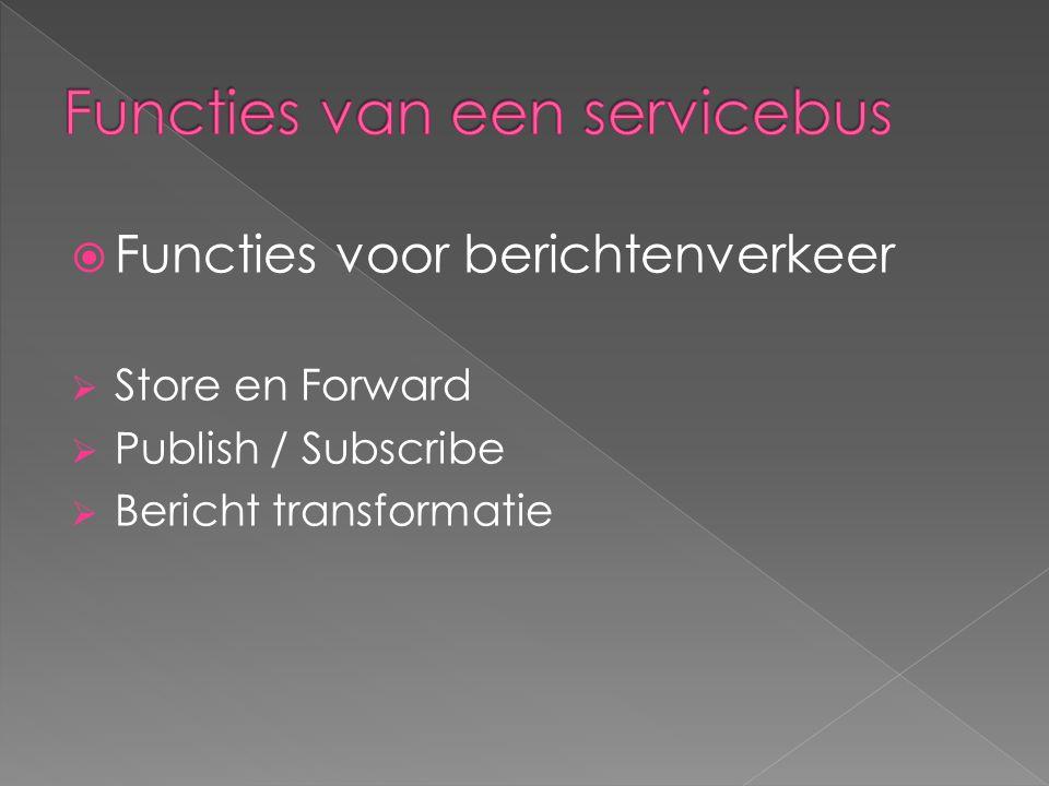  Functies voor berichtenverkeer  Store en Forward  Publish / Subscribe  Bericht transformatie