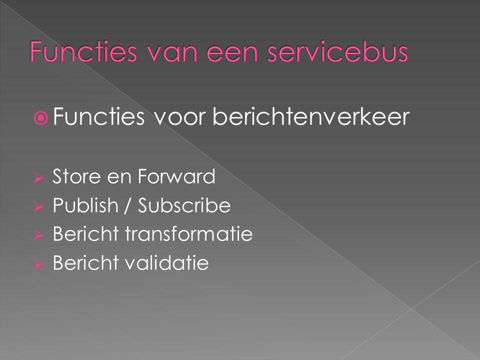  Functies voor berichtenverkeer  Store en Forward  Publish / Subscribe  Bericht transformatie  Bericht validatie