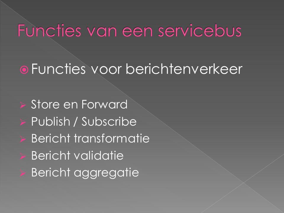  Functies voor berichtenverkeer  Store en Forward  Publish / Subscribe  Bericht transformatie  Bericht validatie  Bericht aggregatie