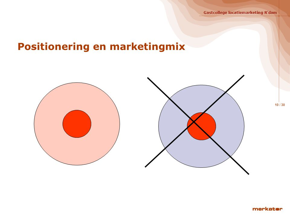 Gastcollege locatiemarketing R'dam 9 / 30 Positionering Wie/wat is de Concurrerende omgeving.