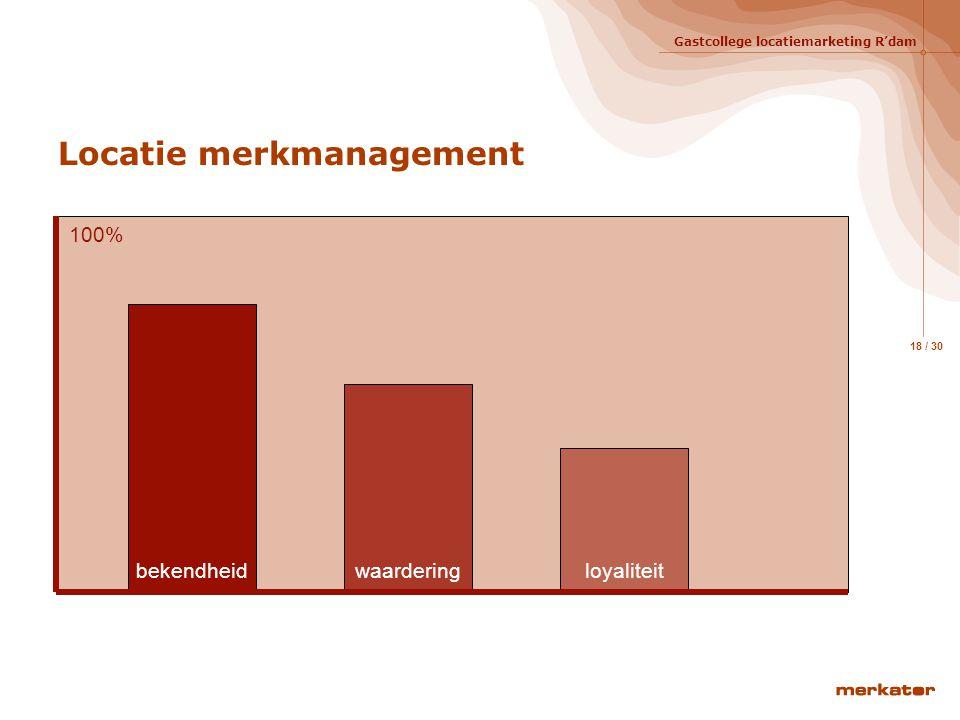 Gastcollege locatiemarketing R'dam 17 / 30 Locatie Tijdstip introductie OppervlaktePrijs/m2 Functionele merkwaarden v/d locatie Overige … Veiligheid E
