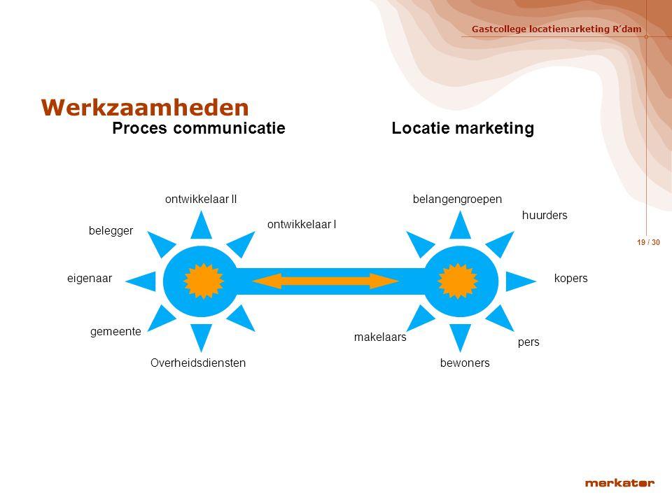 Gastcollege locatiemarketing R'dam 18 / 30 Locatie merkmanagement bekendheidwaarderingloyaliteit 100%