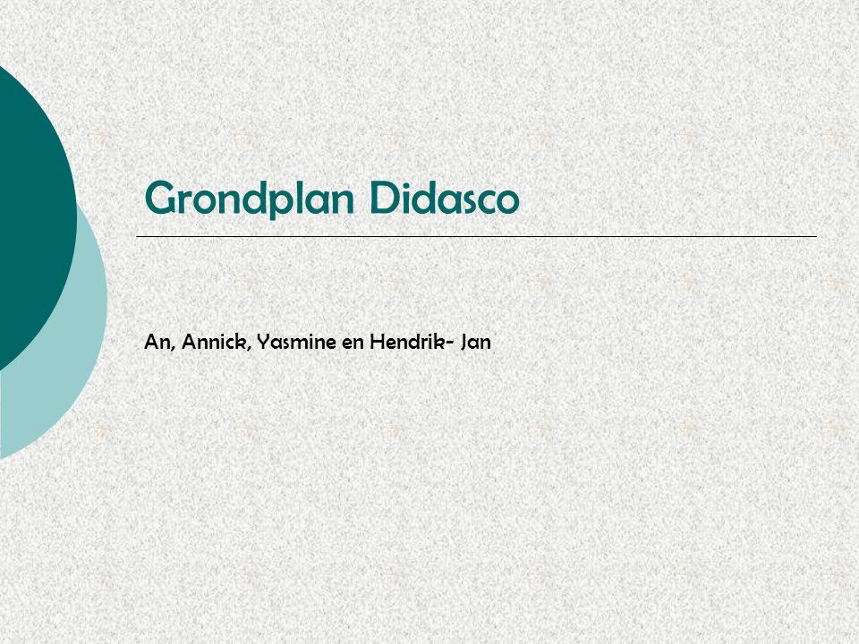 Grondplan Didasco An, Annick, Yasmine en Hendrik- Jan