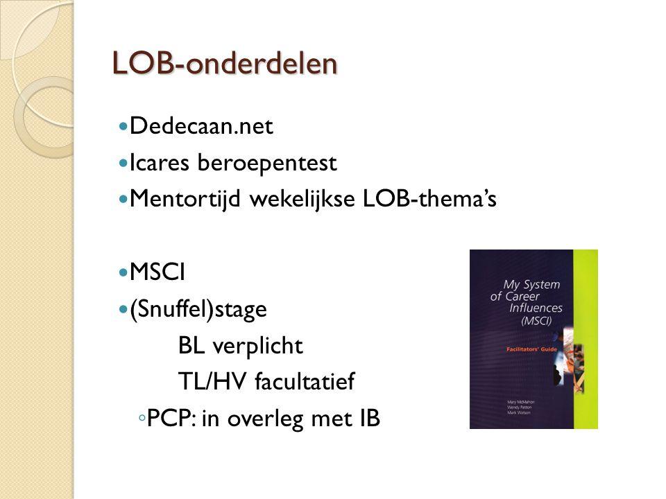 LOB-onderdelen Dedecaan.net Icares beroepentest Mentortijd wekelijkse LOB-thema's MSCI (Snuffel)stage BL verplicht TL/HV facultatief ◦ PCP: in overleg met IB