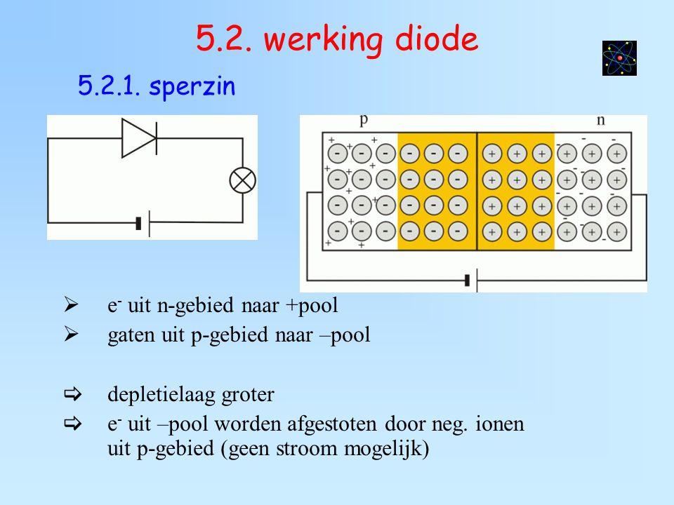  diffusie van e- naar p-gebied gaten naar n-gebied  recombinatie in grens- gebied gevolgen  ° depletielaag (geen vrije ladingen) = isolatielaag  °