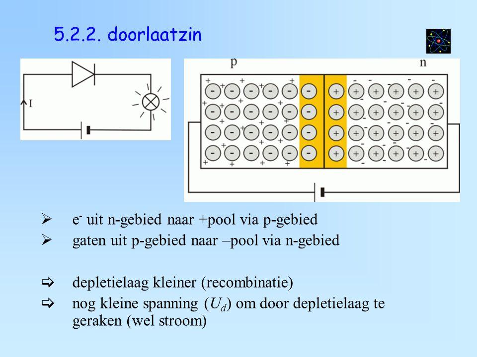 5.2. werking diode  e - uit n-gebied naar +pool  gaten uit p-gebied naar –pool  depletielaag groter  e - uit –pool worden afgestoten door neg. ion