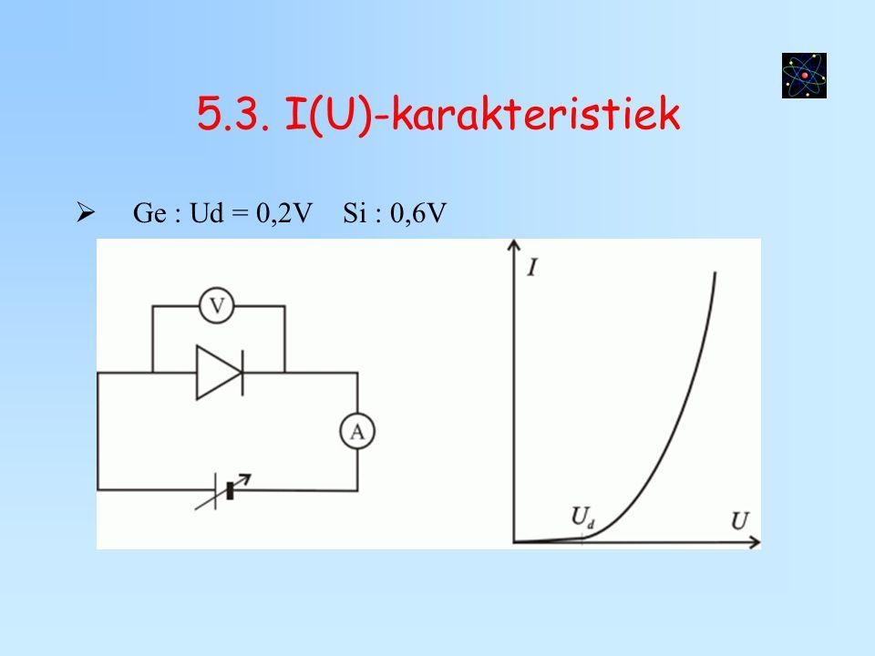 5.2.2. doorlaatzin  e - uit n-gebied naar +pool via p-gebied  gaten uit p-gebied naar –pool via n-gebied  depletielaag kleiner (recombinatie)  nog