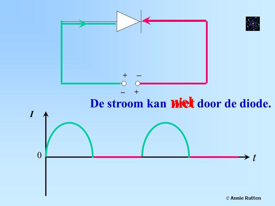 De stroom kan door de diode. I t niet 0 – + wel + – © Annie Rutten