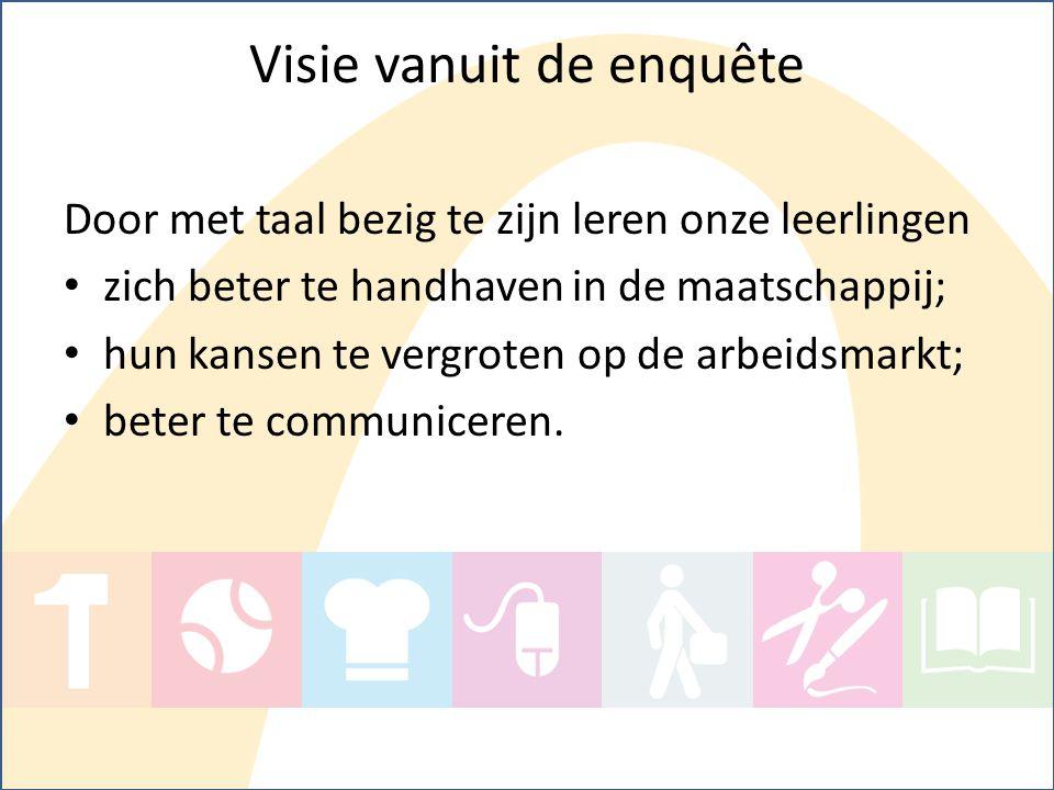 Visie vanuit de enquête Door met taal bezig te zijn leren onze leerlingen zich beter te handhaven in de maatschappij; hun kansen te vergroten op de ar