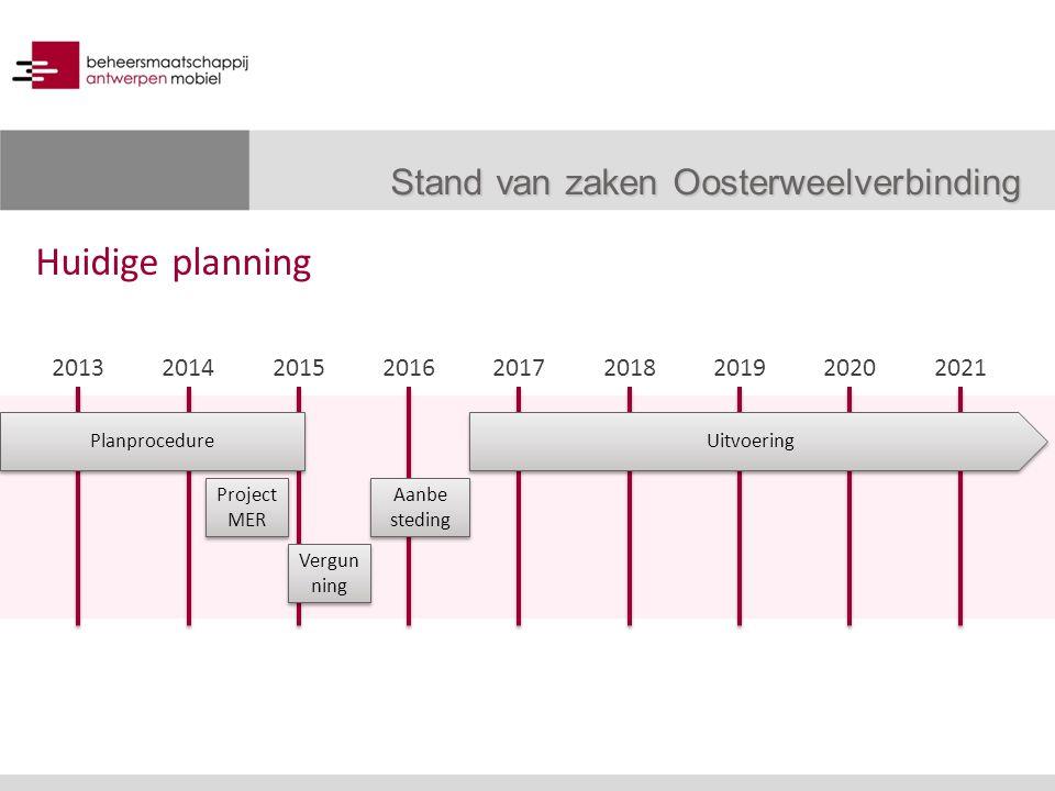 2015 Huidige planning Stand van zaken Oosterweelverbinding 20142013201620172018201920202021 Uitvoering Planprocedure Project MER Vergun ning Aanbe steding