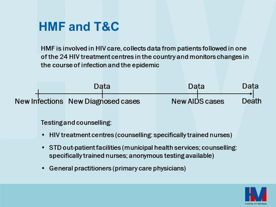HMF and T&C Death Data New Diagnosed casesNew AIDS casesNew Infections Data HMF is involved in HIV care, collects data from patients followed in one o