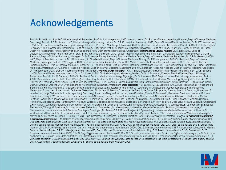 Acknowledgements Prof. dr. R. de Groot, Sophia Children's Hospital, Rotterdam; Prof. dr. I.M. Hoepelman, UMC Utrecht, Utrecht; Dr. R.H. Kauffmann, Ley