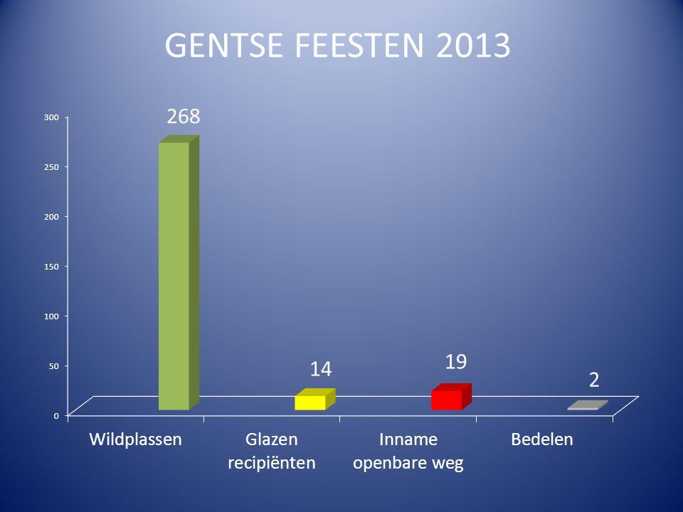 GENTSE FEESTEN 2013