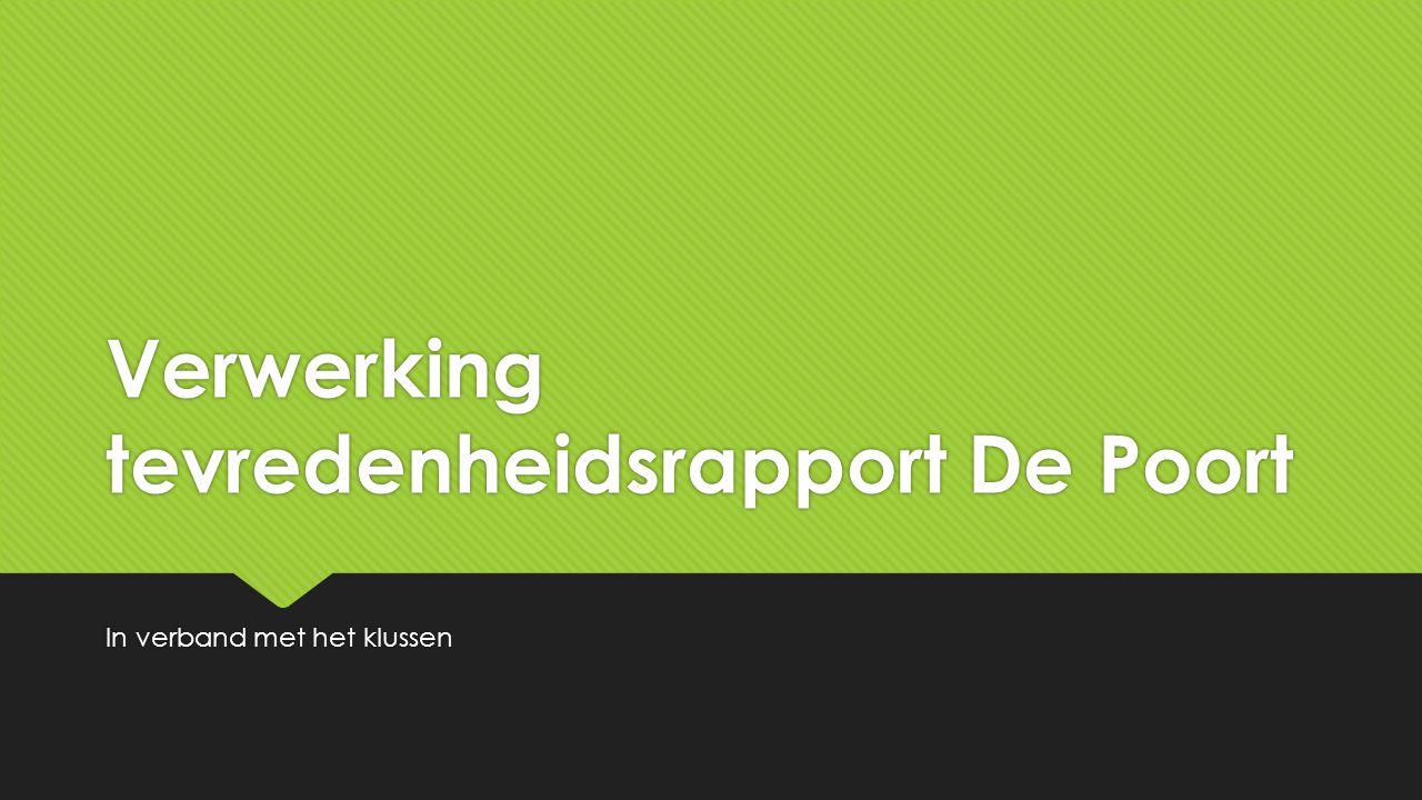Verwerking tevredenheidsrapport De Poort In verband met het klussen