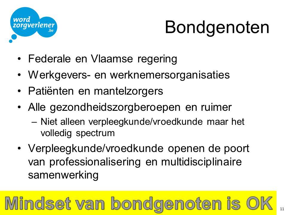 Bondgenoten Federale en Vlaamse regering Werkgevers- en werknemersorganisaties Patiënten en mantelzorgers Alle gezondheidszorgberoepen en ruimer –Niet alleen verpleegkunde/vroedkunde maar het volledig spectrum Verpleegkunde/vroedkunde openen de poort van professionalisering en multidisciplinaire samenwerking 11