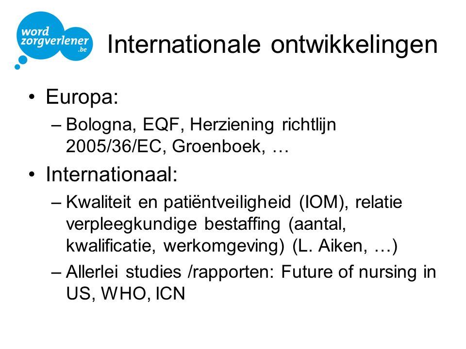 Internationale ontwikkelingen Europa: –Bologna, EQF, Herziening richtlijn 2005/36/EC, Groenboek, … Internationaal: –Kwaliteit en patiëntveiligheid (IOM), relatie verpleegkundige bestaffing (aantal, kwalificatie, werkomgeving) (L.