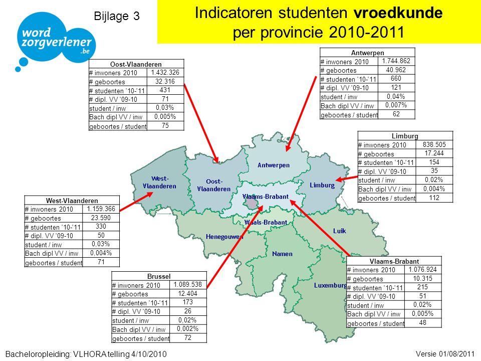 Indicatoren studenten vroedkunde per provincie 2010-2011 Bacheloropleiding: VLHORA telling 4/10/2010 Versie 01/08/2011 Oost-Vlaanderen # inwoners 2010
