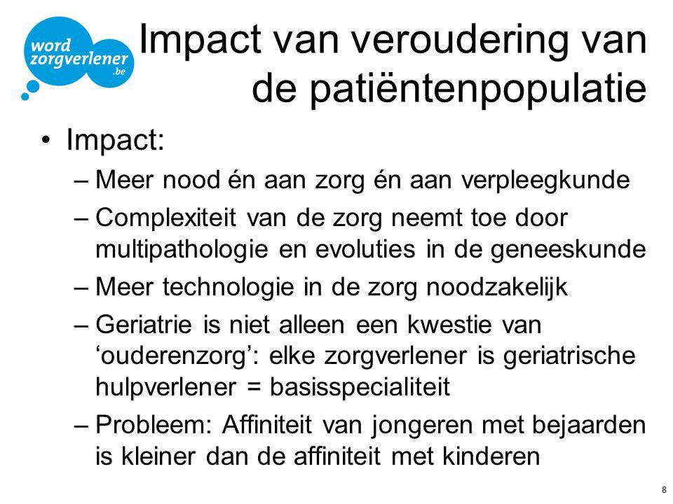 Impact van veroudering van de patiëntenpopulatie Impact: –Meer nood én aan zorg én aan verpleegkunde –Complexiteit van de zorg neemt toe door multipat
