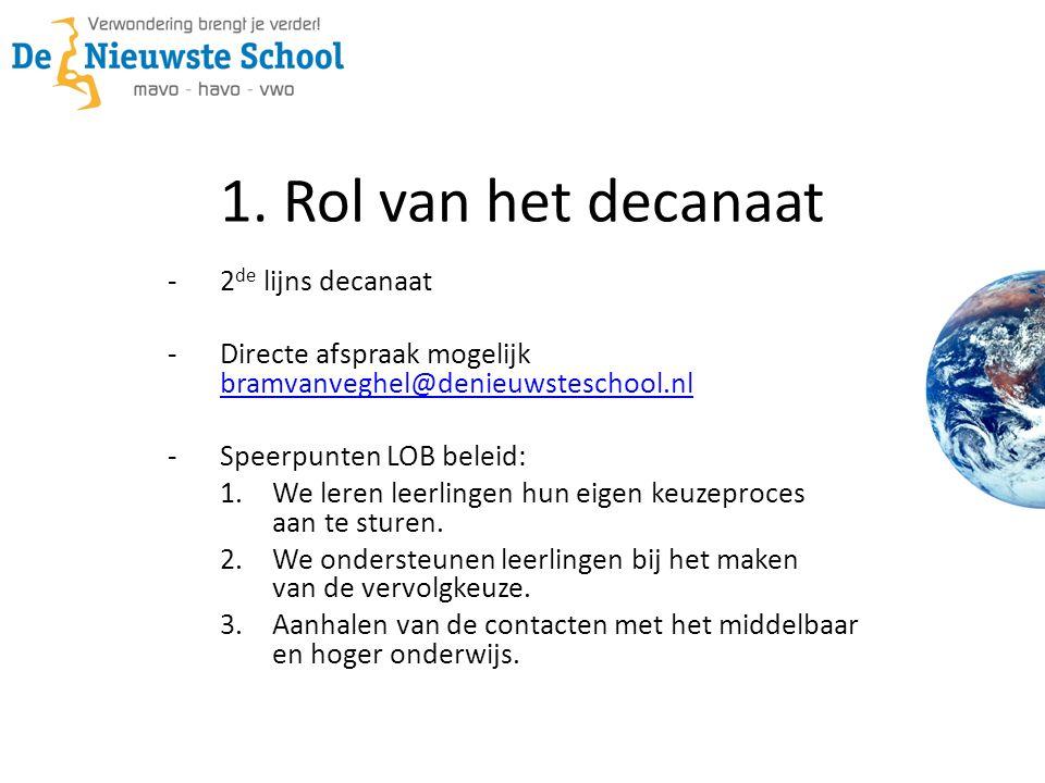1. Rol van het decanaat -2 de lijns decanaat -Directe afspraak mogelijk bramvanveghel@denieuwsteschool.nl bramvanveghel@denieuwsteschool.nl -Speerpunt