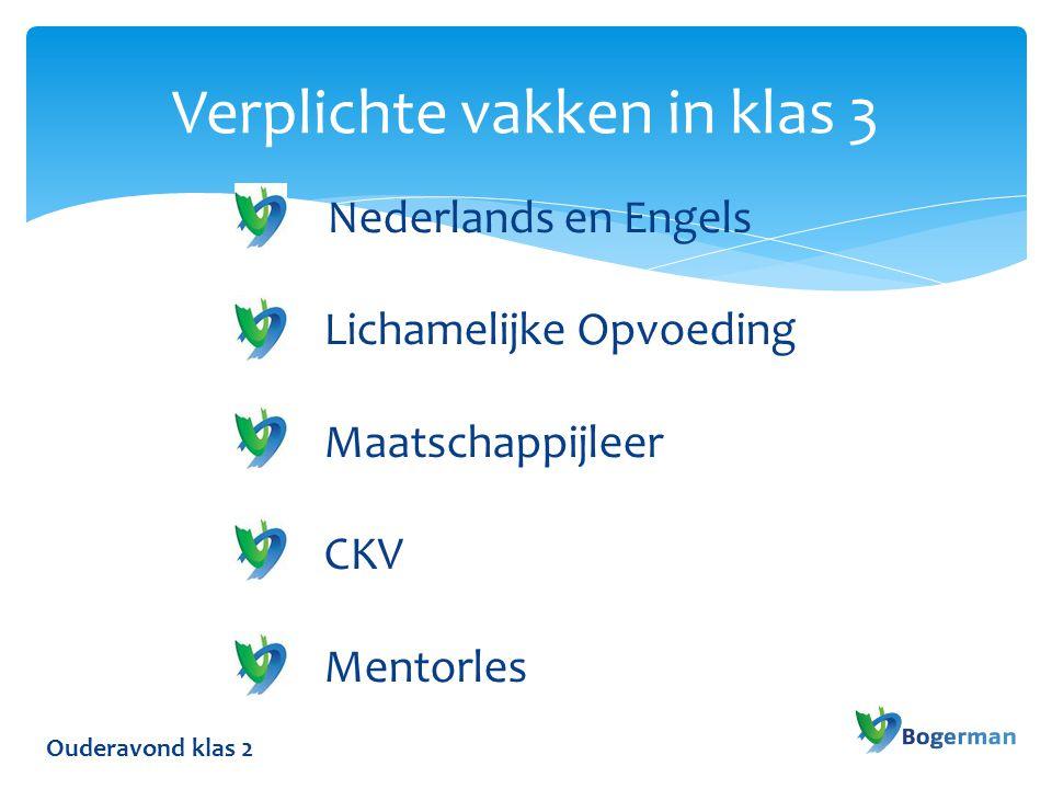 Ouderavond klas 2 Verplichte vakken in klas 3 Nederlands en Engels Lichamelijke Opvoeding Maatschappijleer CKV Mentorles