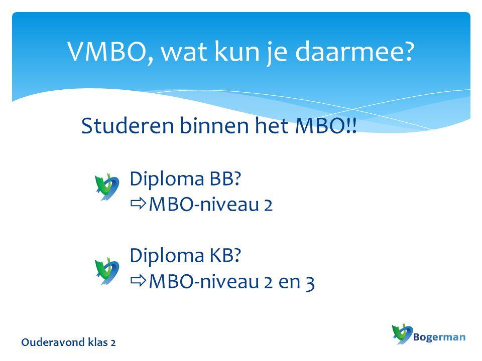 Ouderavond klas 2 VMBO, wat kun je daarmee? Studeren binnen het MBO!! Diploma BB?  MBO-niveau 2 Diploma KB?  MBO-niveau 2 en 3