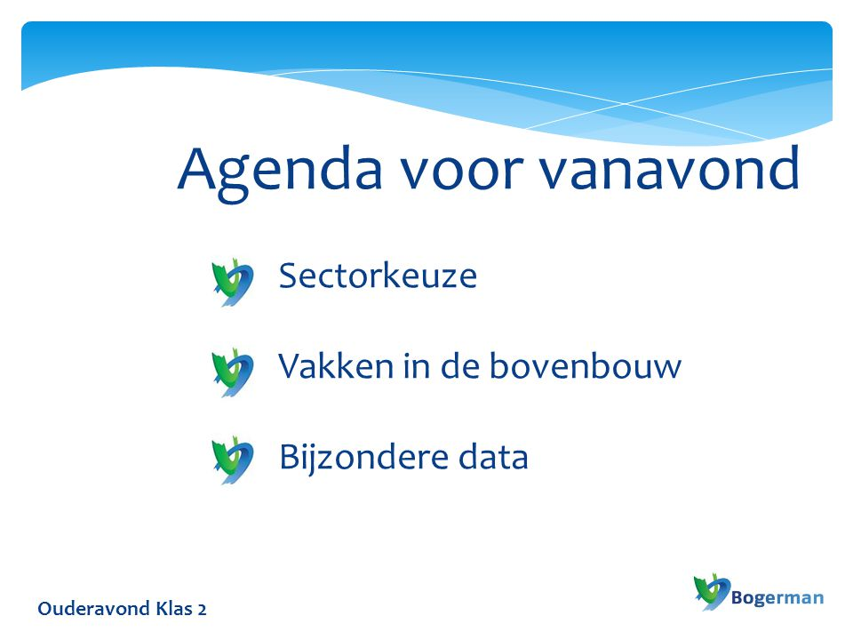 Ouderavond Klas 2 Agenda voor vanavond Sectorkeuze Vakken in de bovenbouw Bijzondere data