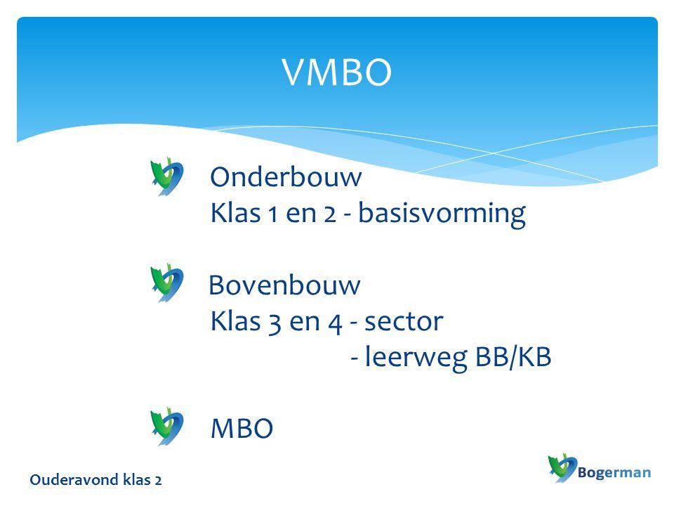 Ouderavond klas 2 VMBO Onderbouw Klas 1 en 2 - basisvorming Bovenbouw Klas 3 en 4 - sector - leerweg BB/KB MBO