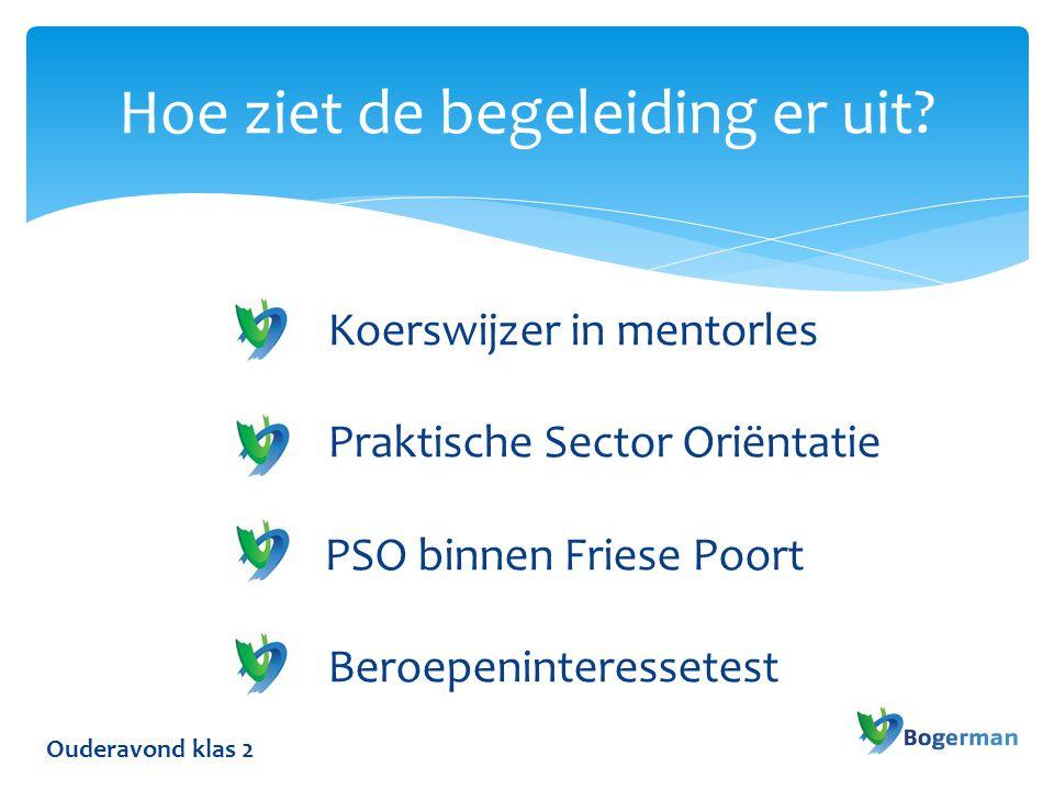Ouderavond klas 2 Hoe ziet de begeleiding er uit? Koerswijzer in mentorles Praktische Sector Oriëntatie PSO binnen Friese Poort Beroepeninteressetest
