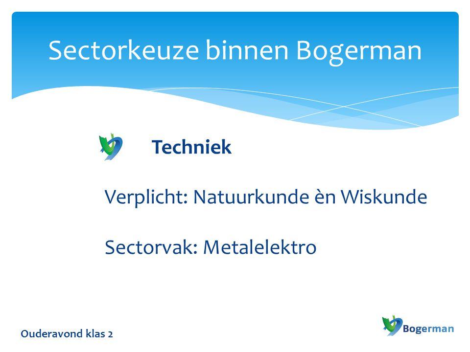 Ouderavond klas 2 Sectorkeuze binnen Bogerman Techniek Verplicht: Natuurkunde èn Wiskunde Sectorvak: Metalelektro