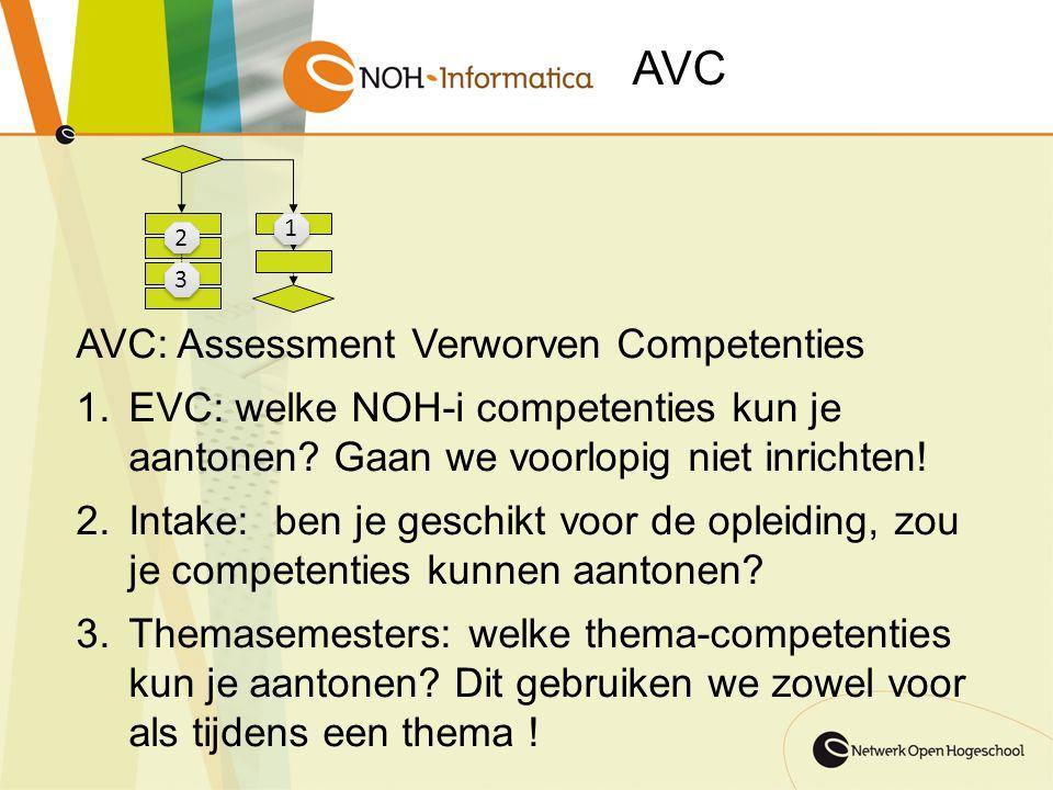 AVC AVC: Assessment Verworven Competenties 1.EVC: welke NOH-i competenties kun je aantonen? Gaan we voorlopig niet inrichten! 2.Intake: ben je geschik