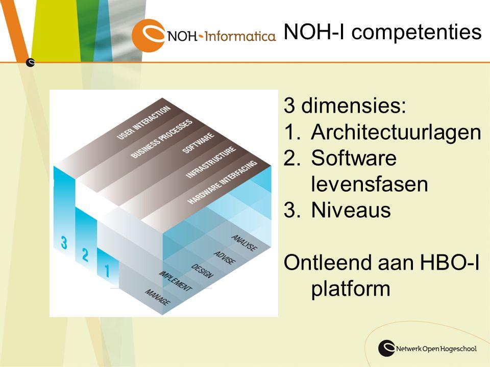 NOH-I competenties 3 dimensies: 1.Architectuurlagen 2.Software levensfasen 3.Niveaus Ontleend aan HBO-I platform
