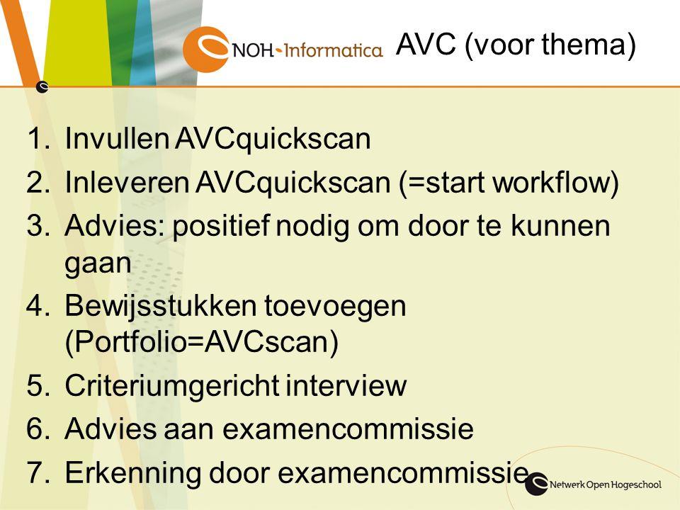 AVC (voor thema) 1.Invullen AVCquickscan 2.Inleveren AVCquickscan (=start workflow) 3.Advies: positief nodig om door te kunnen gaan 4.Bewijsstukken to