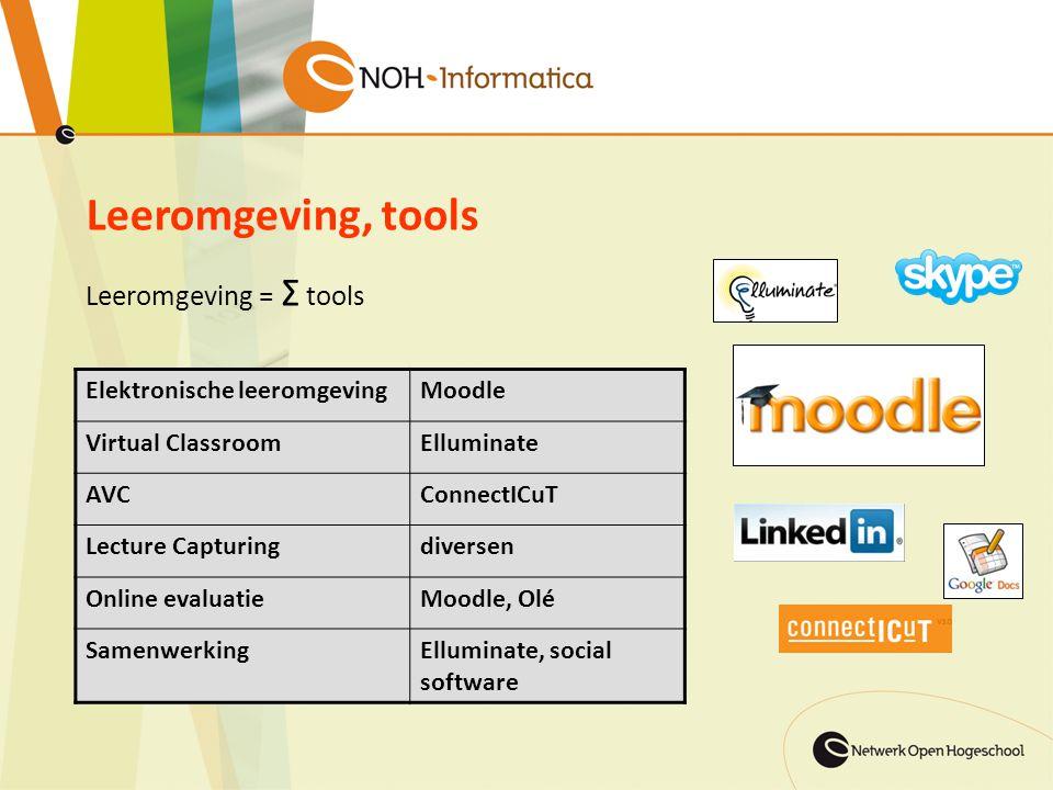 Leeromgeving, tools Leeromgeving = Σ tools Elektronische leeromgevingMoodle Virtual ClassroomElluminate AVCConnectICuT Lecture Capturingdiversen Onlin
