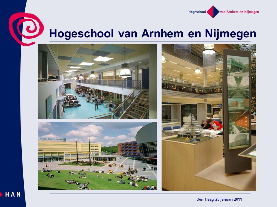 Den Haag 25 januari 2011 Hogeschool van Arnhem en Nijmegen
