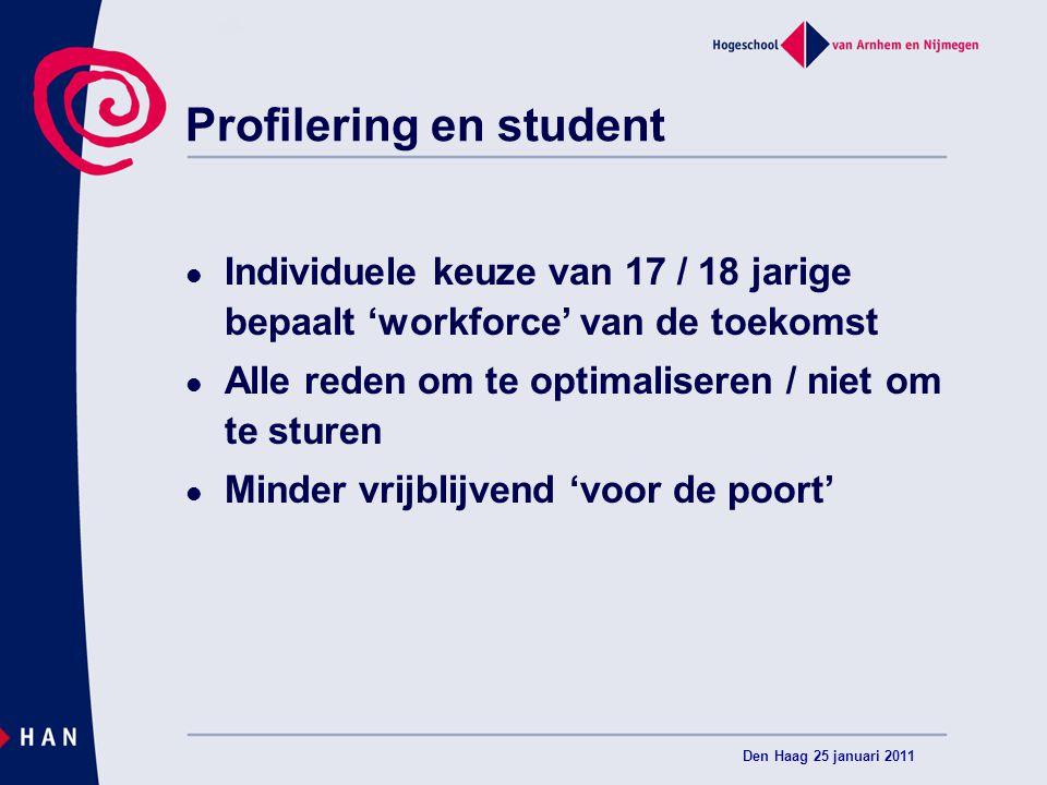 Profilering en student Individuele keuze van 17 / 18 jarige bepaalt 'workforce' van de toekomst Alle reden om te optimaliseren / niet om te sturen Minder vrijblijvend 'voor de poort' Den Haag 25 januari 2011