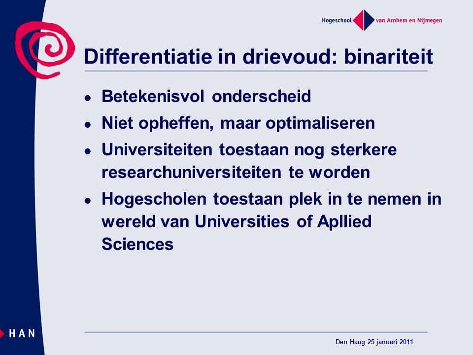 Differentiatie in drievoud: binariteit Betekenisvol onderscheid Niet opheffen, maar optimaliseren Universiteiten toestaan nog sterkere researchuniversiteiten te worden Hogescholen toestaan plek in te nemen in wereld van Universities of Apllied Sciences Den Haag 25 januari 2011