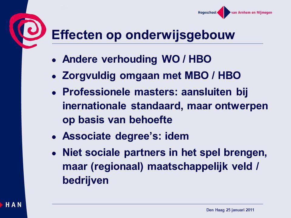 Effecten op onderwijsgebouw Andere verhouding WO / HBO Zorgvuldig omgaan met MBO / HBO Professionele masters: aansluiten bij inernationale standaard, maar ontwerpen op basis van behoefte Associate degree's: idem Niet sociale partners in het spel brengen, maar (regionaal) maatschappelijk veld / bedrijven Den Haag 25 januari 2011