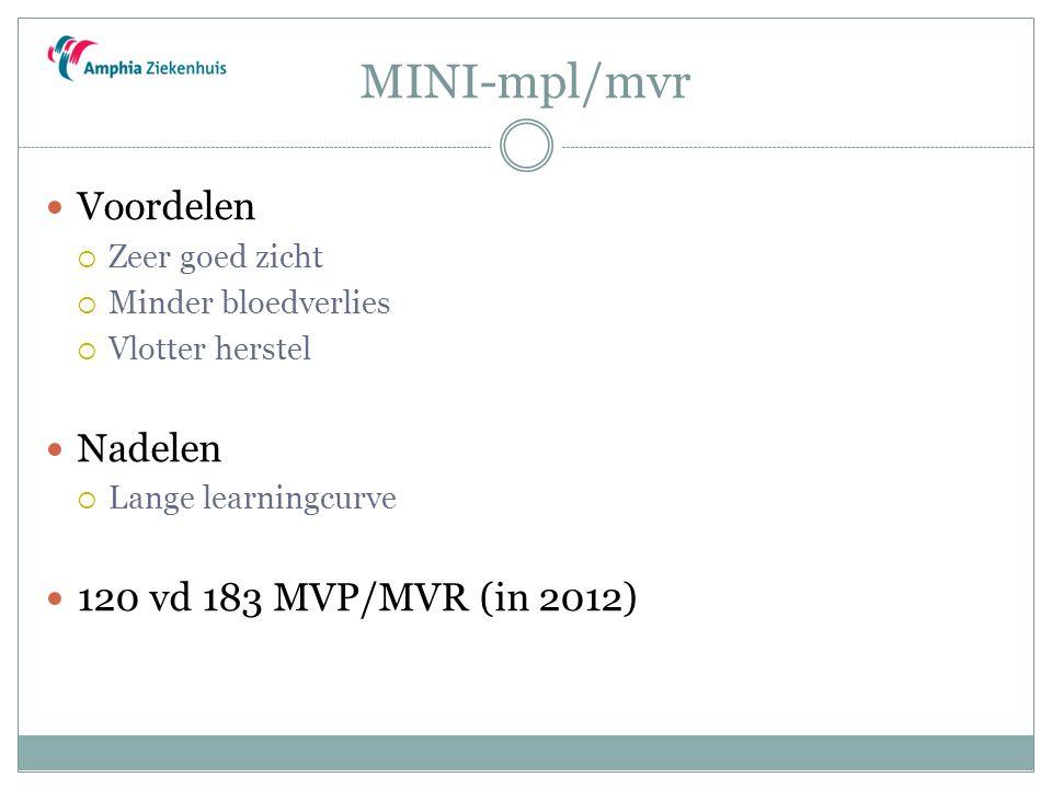 MINI-mpl/mvr Voordelen  Zeer goed zicht  Minder bloedverlies  Vlotter herstel Nadelen  Lange learningcurve 120 vd 183 MVP/MVR (in 2012)