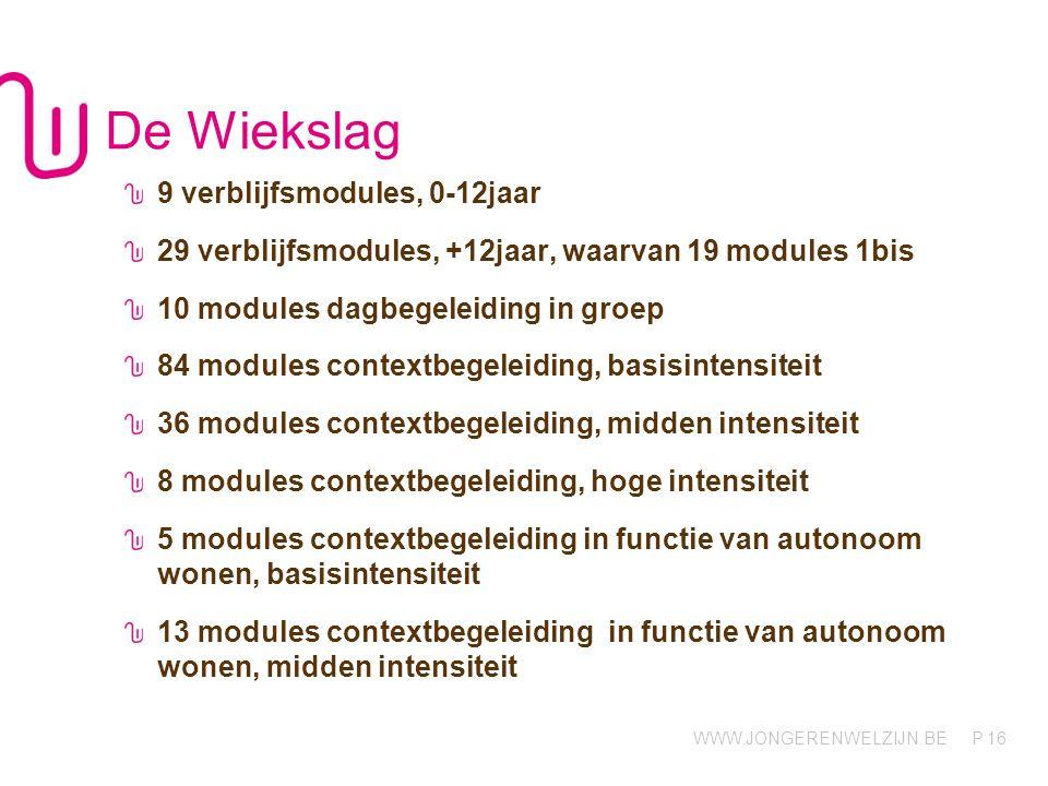 WWW.JONGERENWELZIJN.BE P De Wiekslag - Afdelingen De Ark (Hasselt) – 10 dagbegeleiding + 10 context (6-18j, j-m) De Brug (Bilzen) – 32 context + 18 cb aw Jongensgroep (Alken) – 10 verblijf 1bis (j) Kamertraining (Hasselt) – 10 verblijf 1bis + 10 context (j-m, 17-18) Kristal (Alken) – 24 context Meisjesgroep (Stevoort) – 9 verblijf 1bis + 9 context (12-18j) Sprankel (Hasselt) – 9 verblijf + 9 context (0-12j,j-m) Zevensprong (Beverlo) – 24 context 17