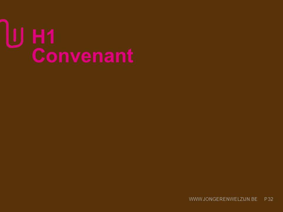 WWW.JONGERENWELZIJN.BE P Praktische opstart Erkenningsbesluit Convenant (werkingsgebied – innovatie) 33