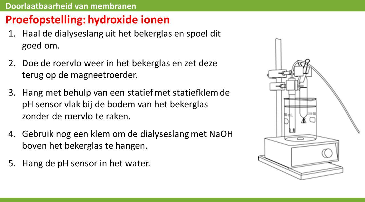 Doorlaatbaarheid van membranen Proefopstelling: hydroxide ionen 1.Haal de dialyseslang uit het bekerglas en spoel dit goed om.