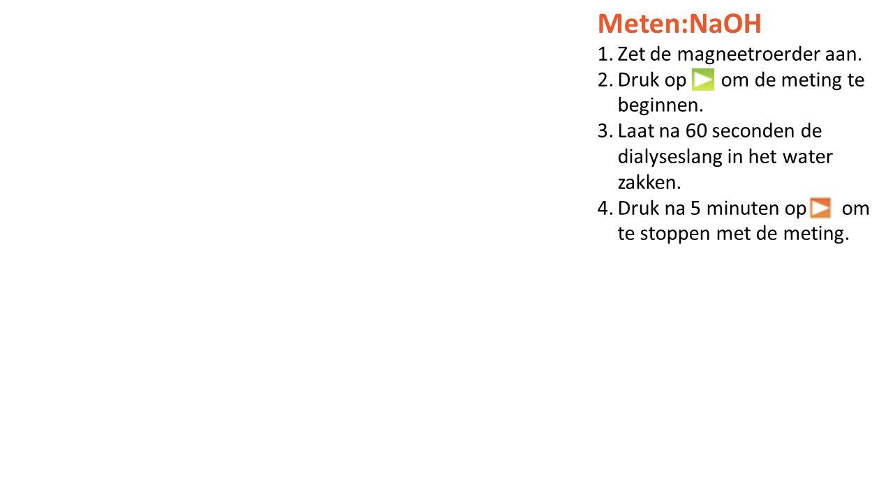 Meten:NaOH 1.Zet de magneetroerder aan.2.Druk op om de meting te beginnen.