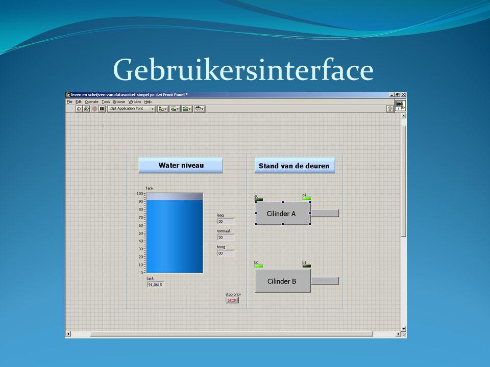 Gebruikersinterface