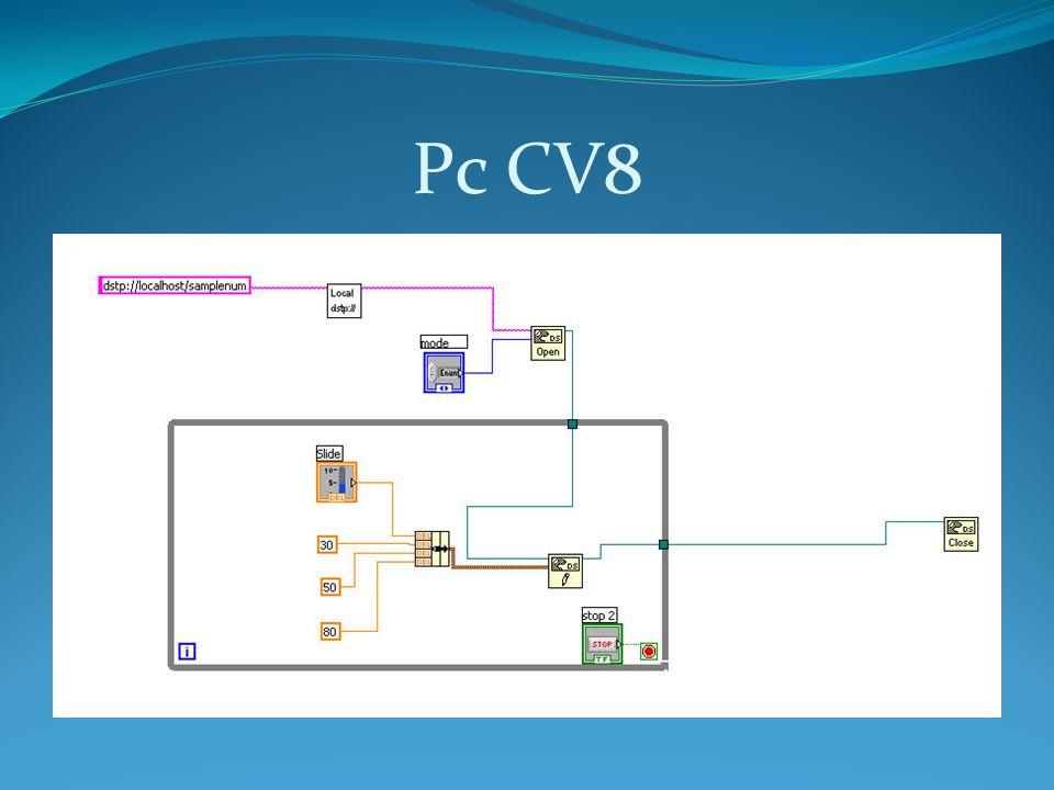Pc CV8
