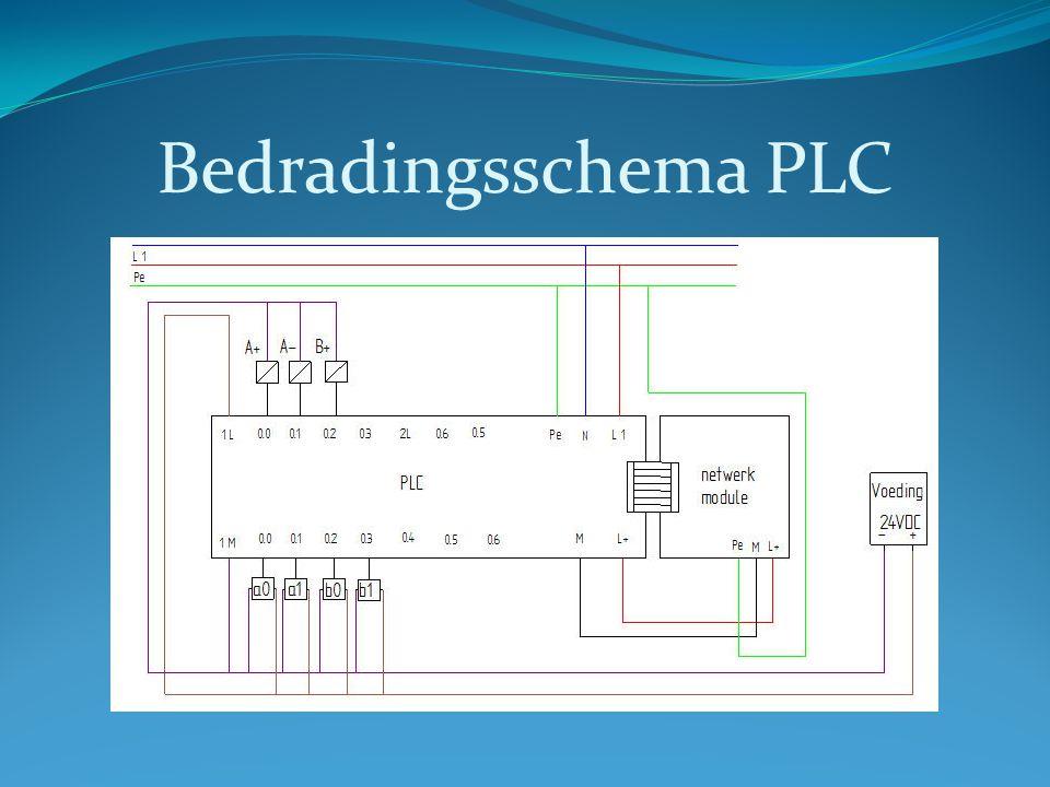 Bedradingsschema PLC